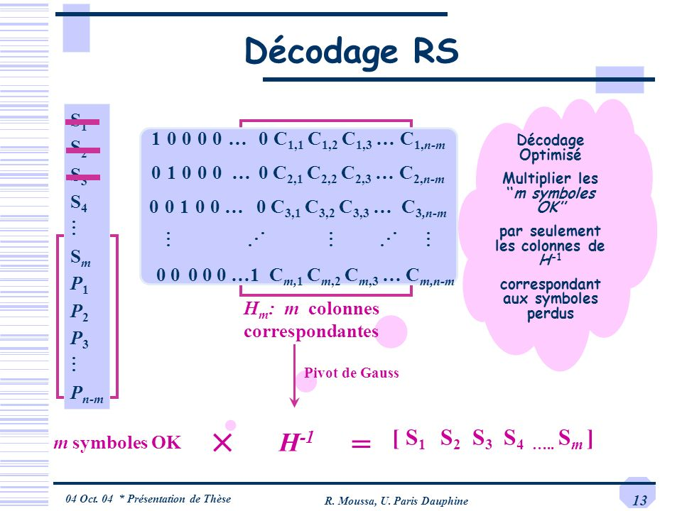  Décodage RS = H-1 [ S1 S2 S3 S4 ….. Sm ] S1 S2